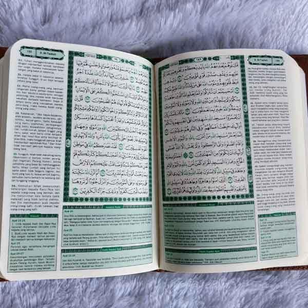 Al-Quran Non Tajwid
